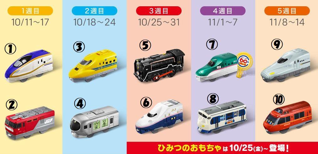 九州エリア&山口県下関エリアでは、シークレットが当たりやすい!