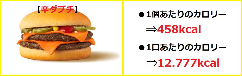 単品 辛ダブチ【カロリー】について