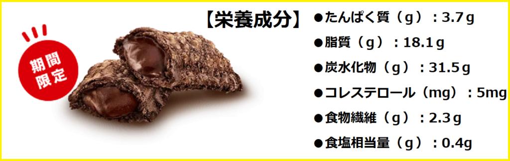 ベルギーショコラパイの栄養成分
