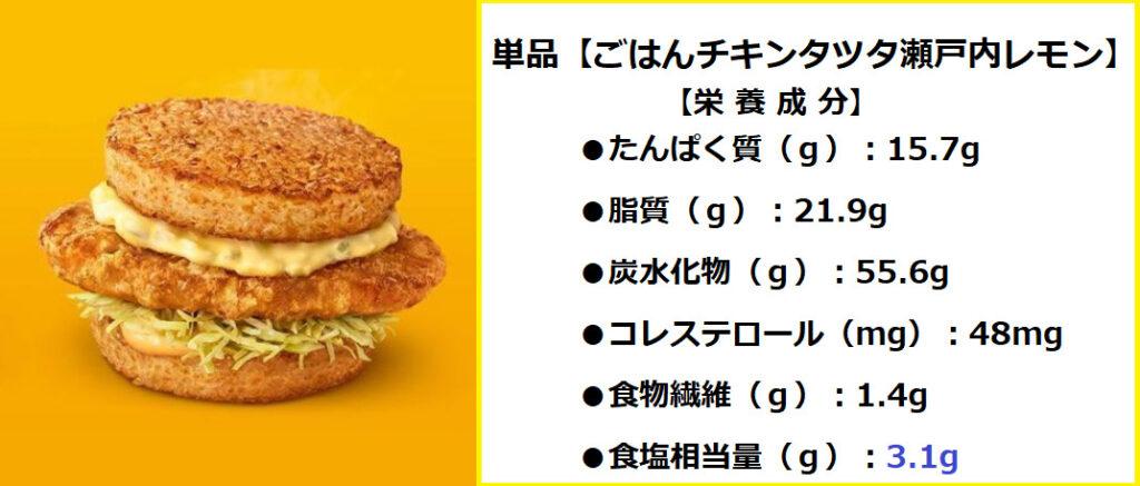 『(単品)ごはんチキンタツタ瀬戸内レモンタルタル』の【栄養成分】・【ビタミン】・【ミネラル】