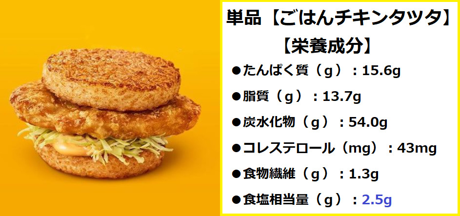 『(単品)チキンタツタ』の【栄養成分】・【ビタミン】・【ミネラル】について