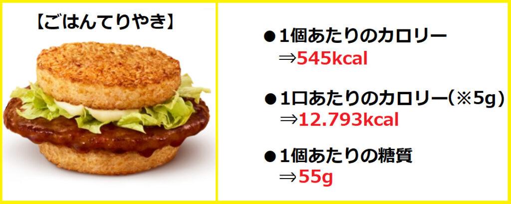2021年 【単品】ごはんてりやき ~【カロリー/糖質/栄養成分】