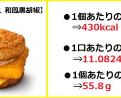 『(単品)ごはんフィッシュ 和風黒胡椒 』の【カロリー&糖質】
