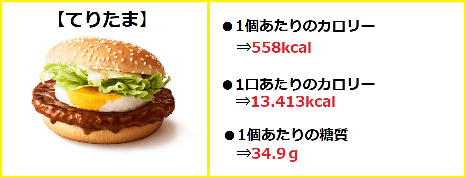 『(単品)てりたま』の【カロリー&糖質】
