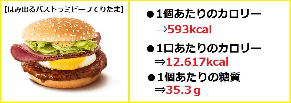 単品はみ出るパストラミビーフてりたま【カロリー&糖質】