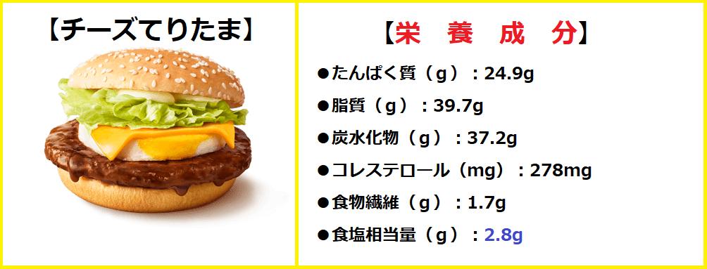 単品チーズてりたまの【栄養成分】