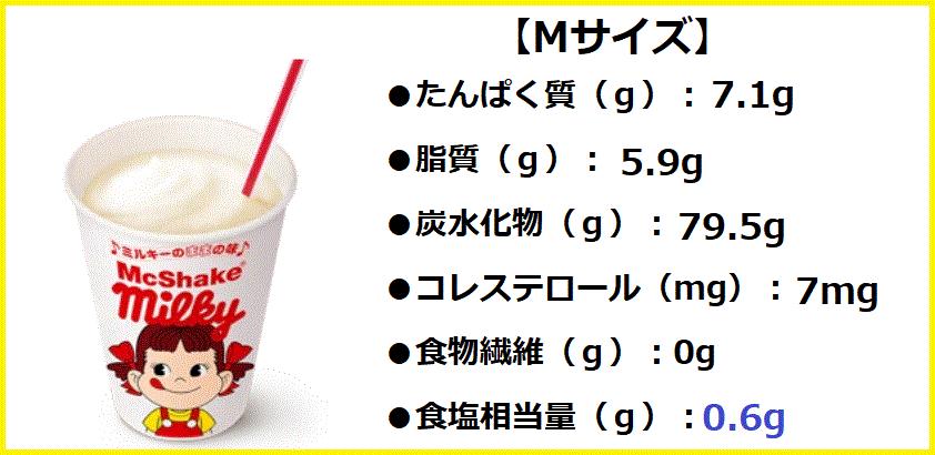 マックシェイク ミルキーMサイズの栄養成分
