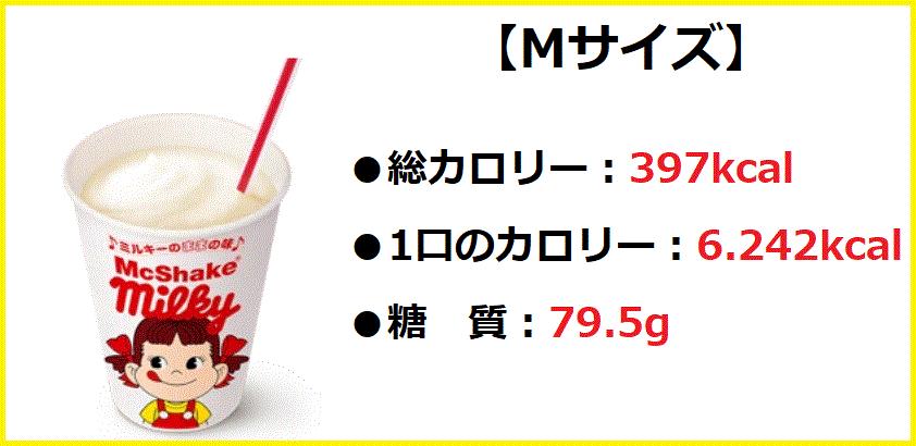 マックシェイク ミルキーMサイズのカロリー&糖質