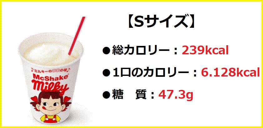 マックシェイク ミルキーのカロリー&糖質